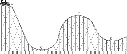 triand easy online student testing : roller coaster diagram - findchart.co