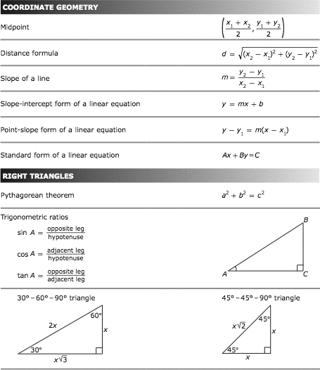 Staar Reference Chart Geometry Fresh 24 sample geometry ...